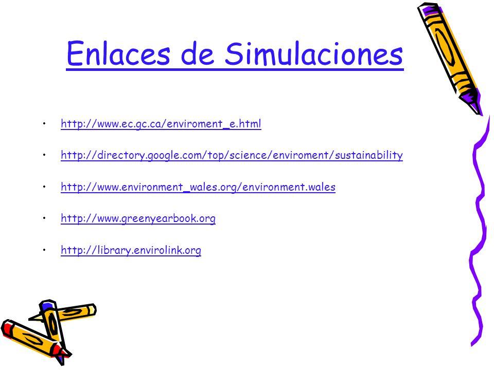 Enlaces de Simulaciones http://www.ec.gc.ca/enviroment_e.html http://directory.google.com/top/science/enviroment/sustainability http://www.environment