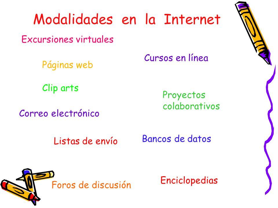 Modalidades en la Internet Páginas web Correo electrónico Listas de envío Foros de discusión Proyectos colaborativos Enciclopedias Bancos de datos Cur