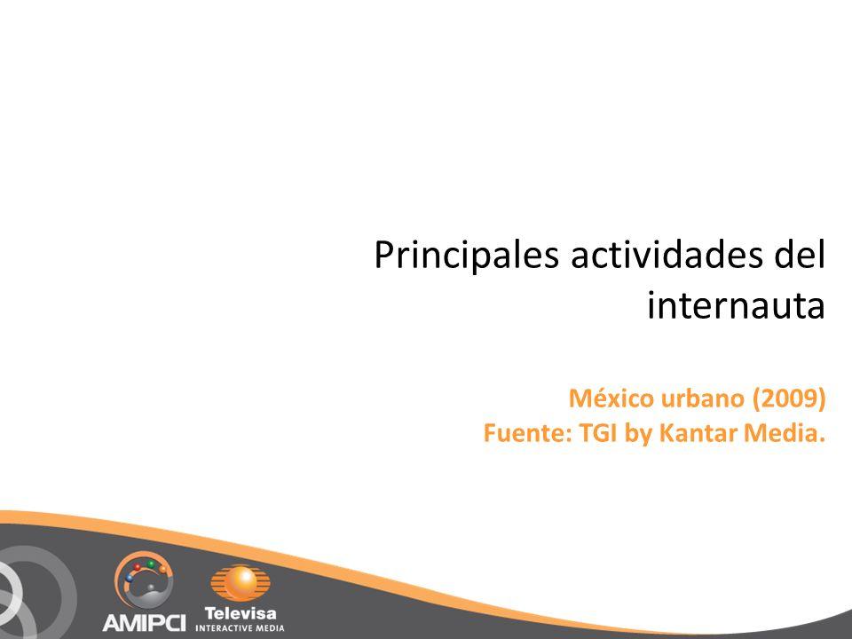 Principales actividades del internauta México urbano (2009) Fuente: TGI by Kantar Media.