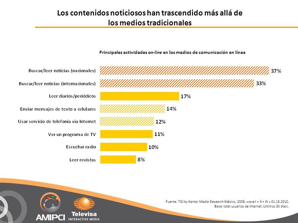 Principales actividades on-line en los medios de comunicación en línea Los contenidos noticiosos han trascendido más allá de los medios tradicionales Fuente: TGI by Kantar Media Research México, 2009, wave I + II + III v.01.15.2010.