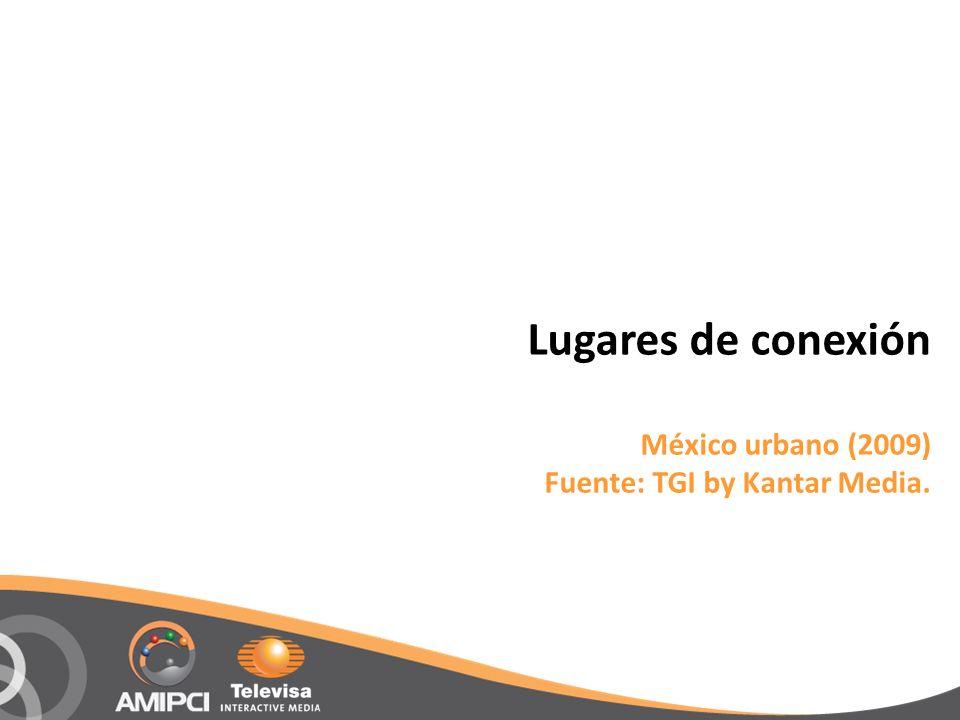 Lugares de conexión México urbano (2009) Fuente: TGI by Kantar Media.