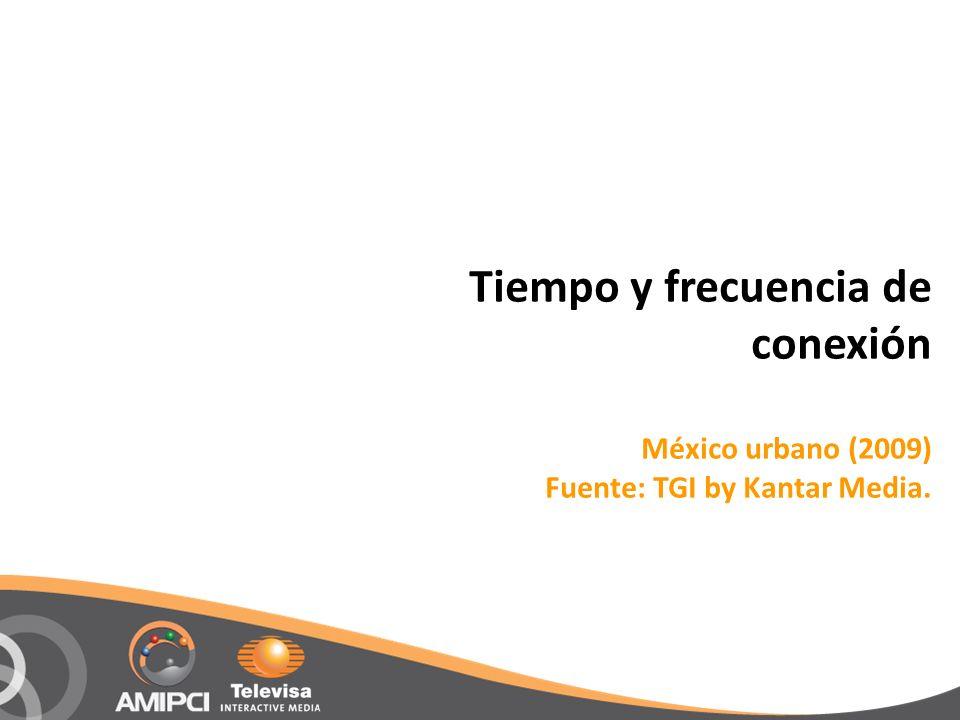 Tiempo y frecuencia de conexión México urbano (2009) Fuente: TGI by Kantar Media.