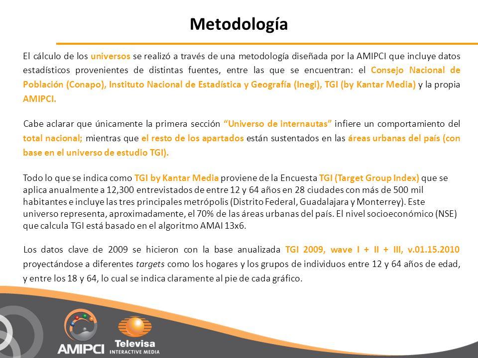 Metodología El cálculo de los universos se realizó a través de una metodología diseñada por la AMIPCI que incluye datos estadísticos provenientes de d