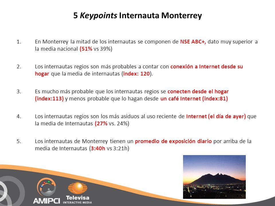 5 Keypoints Internauta Monterrey 1.En Monterrey la mitad de los internautas se componen de NSE ABC+, dato muy superior a la media nacional (51% vs 39%) 2.Los internautas regios son más probables a contar con conexión a Internet desde su hogar que la media de internautas (index: 120).