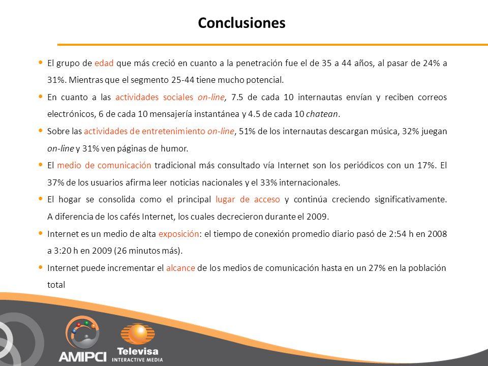 Conclusiones El grupo de edad que más creció en cuanto a la penetración fue el de 35 a 44 años, al pasar de 24% a 31%. Mientras que el segmento 25-44