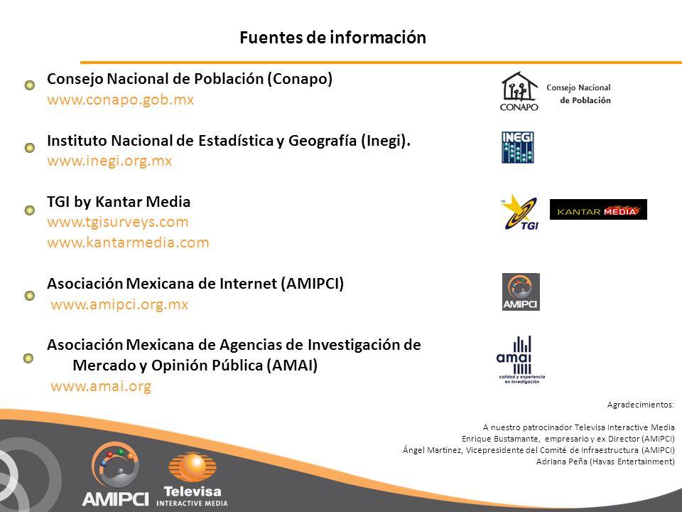 Consejo Nacional de Población (Conapo) www.conapo.gob.mx Instituto Nacional de Estadística y Geografía (Inegi). www.inegi.org.mx TGI by Kantar Media w