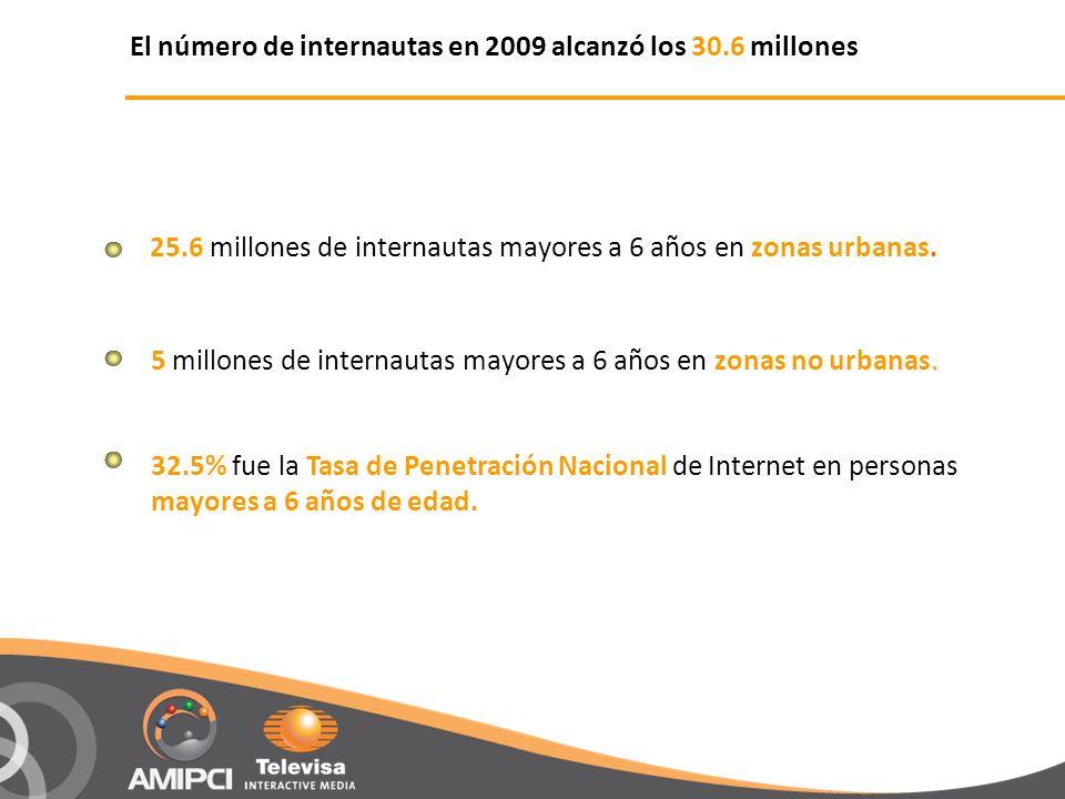 25.6 millones de internautas mayores a 6 años en zonas urbanas.. 5 millones de internautas mayores a 6 años en zonas no urbanas. 32.5% fue la Tasa de