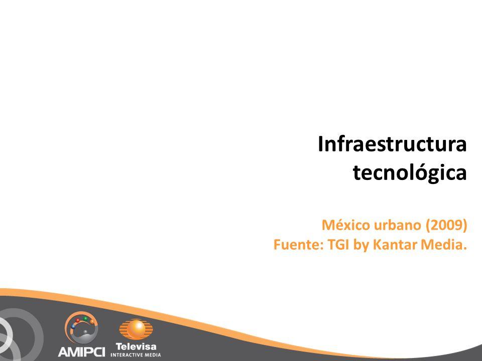 Infraestructura tecnológica México urbano (2009) Fuente: TGI by Kantar Media.