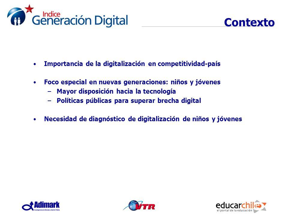 Contexto Importancia de la digitalización en competitividad-país Foco especial en nuevas generaciones: niños y jóvenes –Mayor disposición hacia la tec