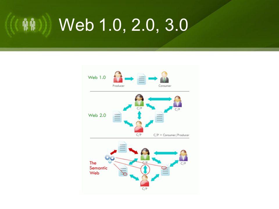 Web 1.0, 2.0, 3.0