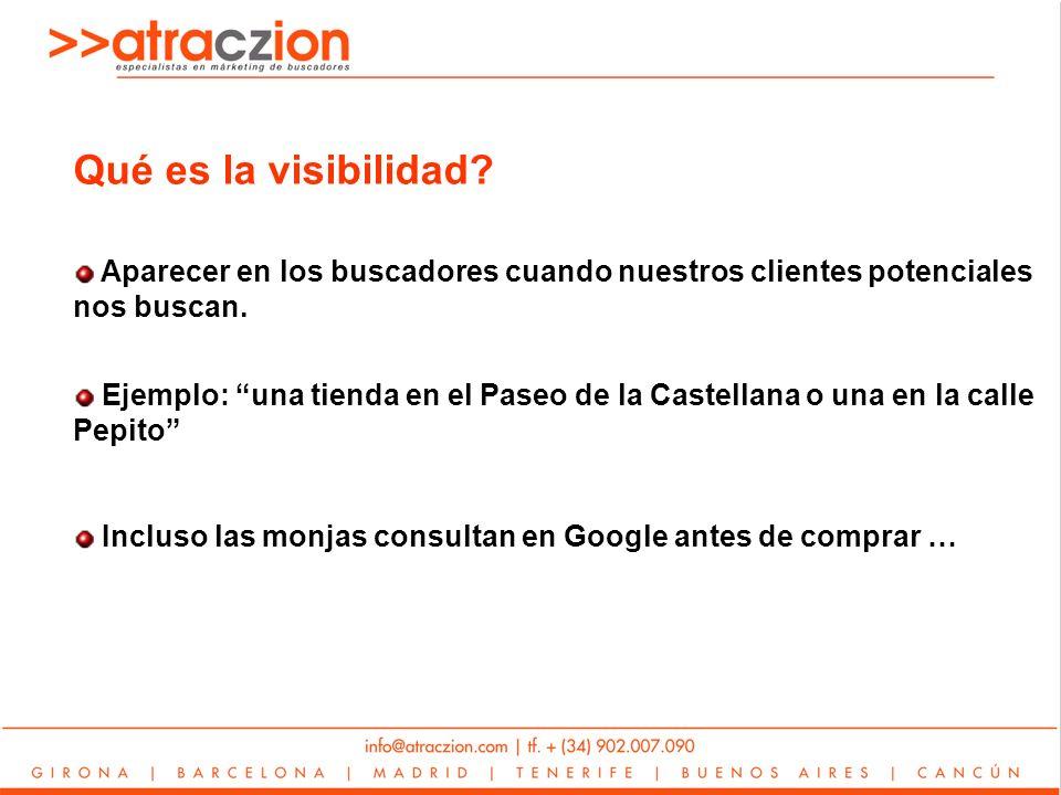 Qué es la visibilidad. Aparecer en los buscadores cuando nuestros clientes potenciales nos buscan.