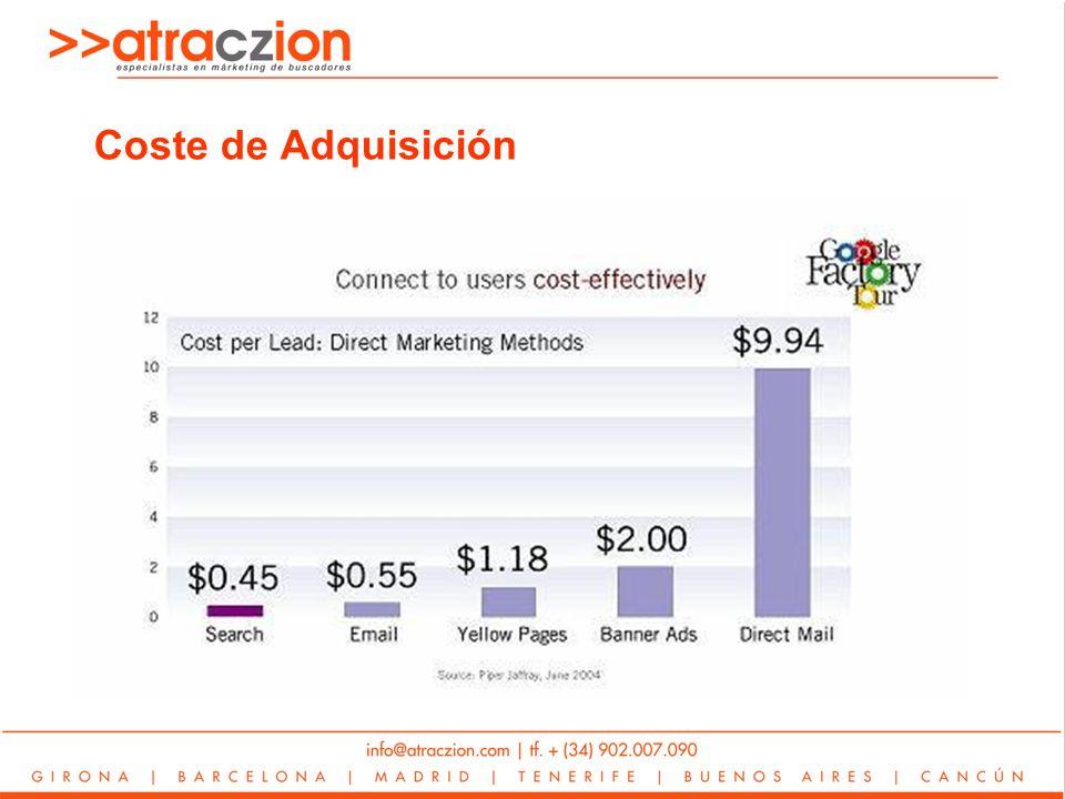 Coste de Adquisición