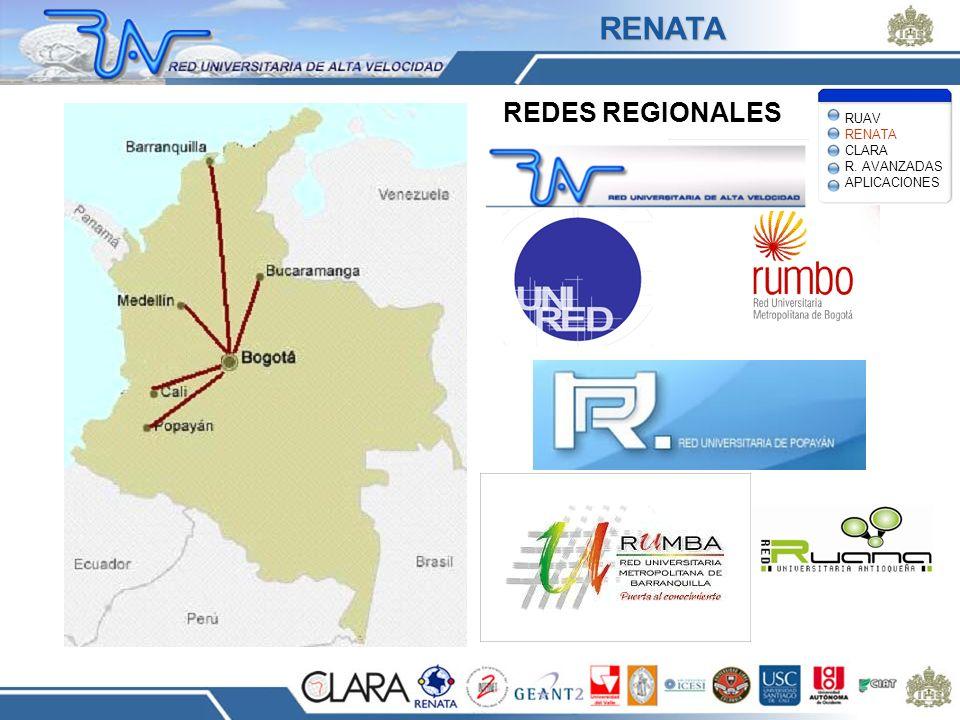 REDES REGIONALES RUAV RENATA CLARA R. AVANZADAS APLICACIONES RENATA