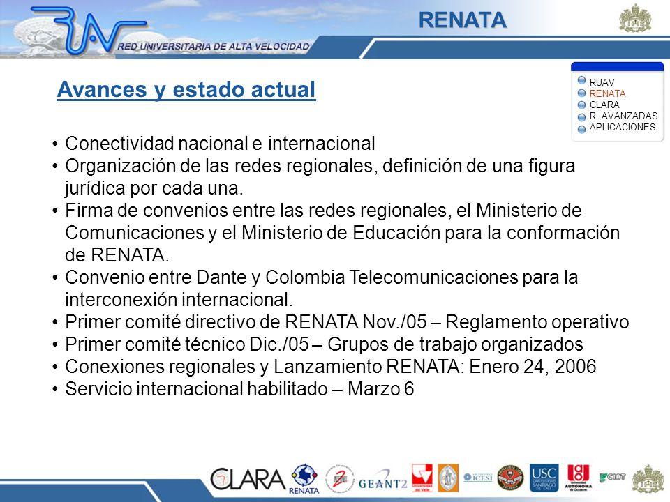 Avances y estado actual Conectividad nacional e internacional Organización de las redes regionales, definición de una figura jurídica por cada una. Fi