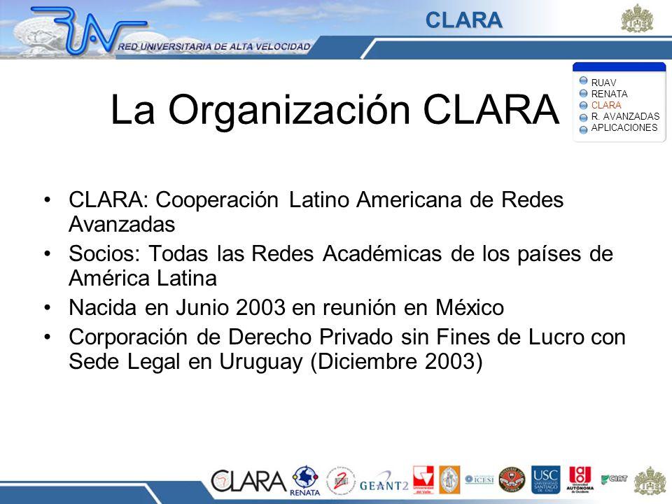 La Organización CLARA CLARA: Cooperación Latino Americana de Redes Avanzadas Socios: Todas las Redes Académicas de los países de América Latina Nacida