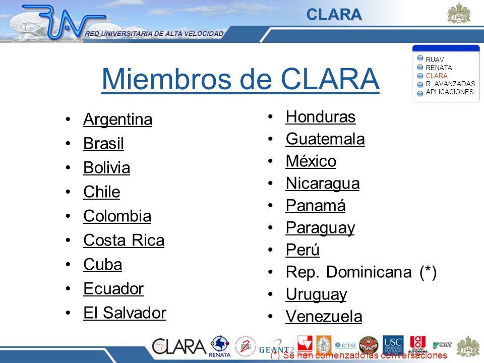 Argentina Brasil Bolivia Chile Colombia Costa Rica Cuba Ecuador El Salvador Honduras Guatemala México Nicaragua Panamá Paraguay Perú Rep. Dominicana (