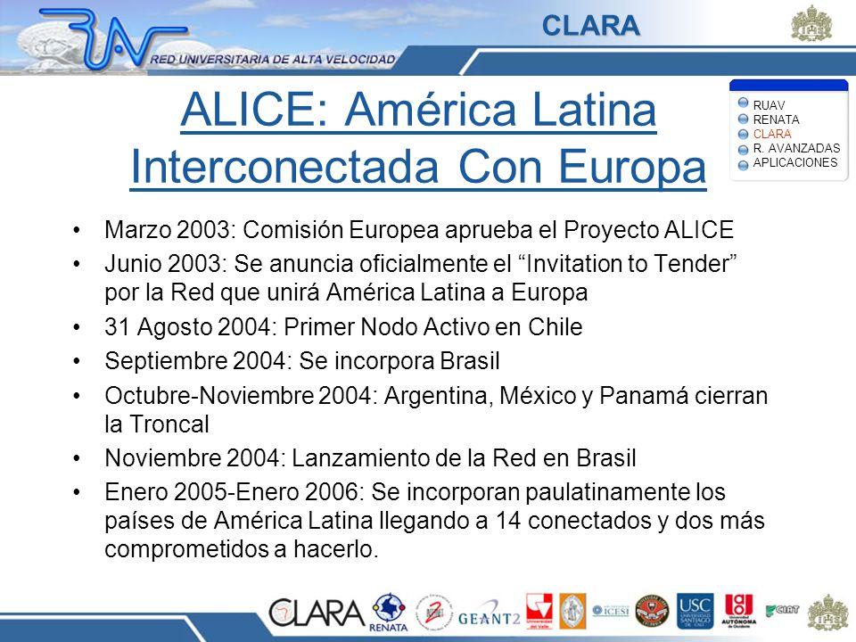 ALICE: América Latina Interconectada Con Europa Marzo 2003: Comisión Europea aprueba el Proyecto ALICE Junio 2003: Se anuncia oficialmente el Invitati