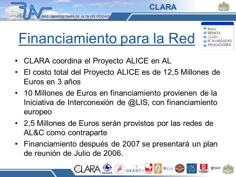 Financiamiento para la Red CLARA coordina el Proyecto ALICE en AL El costo total del Proyecto ALICE es de 12,5 Millones de Euros en 3 años 10 Millones
