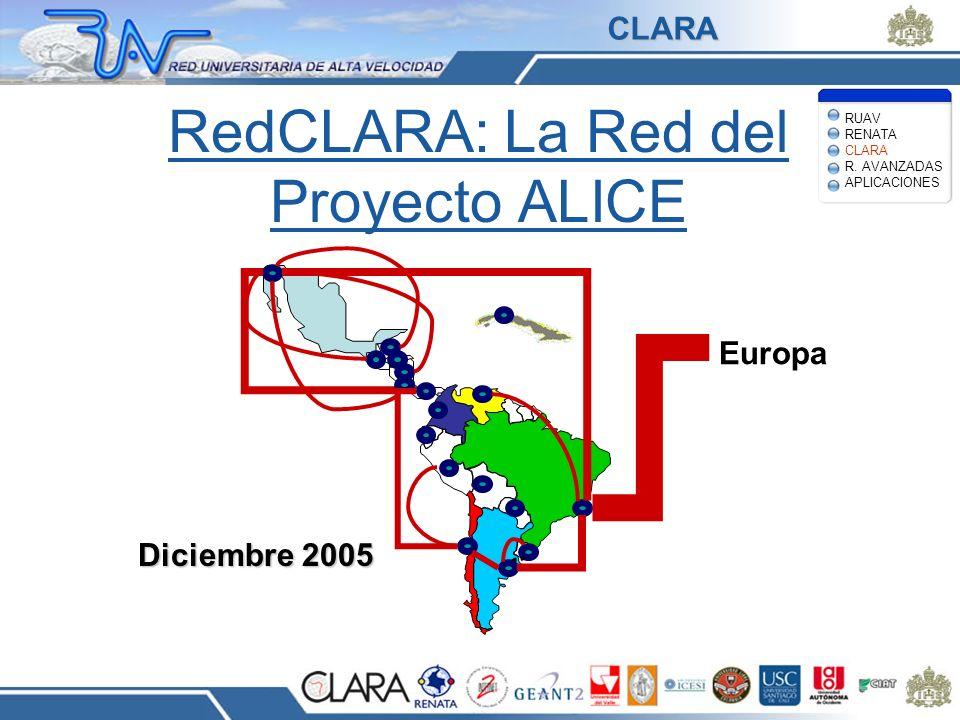 RedCLARA: La Red del Proyecto ALICE Europa Diciembre 2005 RUAV RENATA CLARA R. AVANZADAS APLICACIONES CLARA