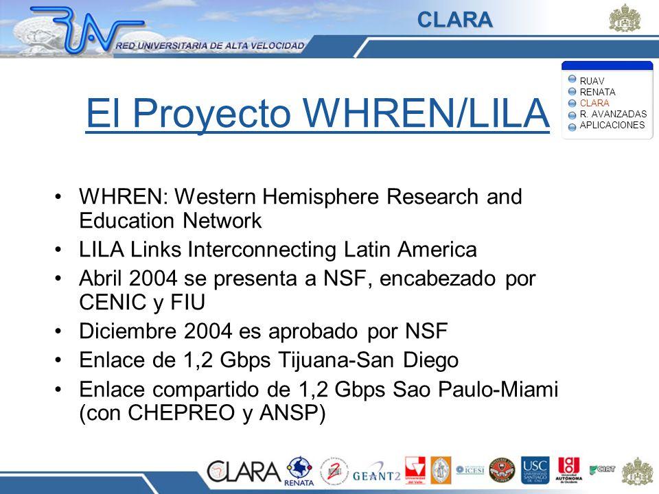 El Proyecto WHREN/LILA WHREN: Western Hemisphere Research and Education Network LILA Links Interconnecting Latin America Abril 2004 se presenta a NSF, encabezado por CENIC y FIU Diciembre 2004 es aprobado por NSF Enlace de 1,2 Gbps Tijuana-San Diego Enlace compartido de 1,2 Gbps Sao Paulo-Miami (con CHEPREO y ANSP) RUAV RENATA CLARA R.