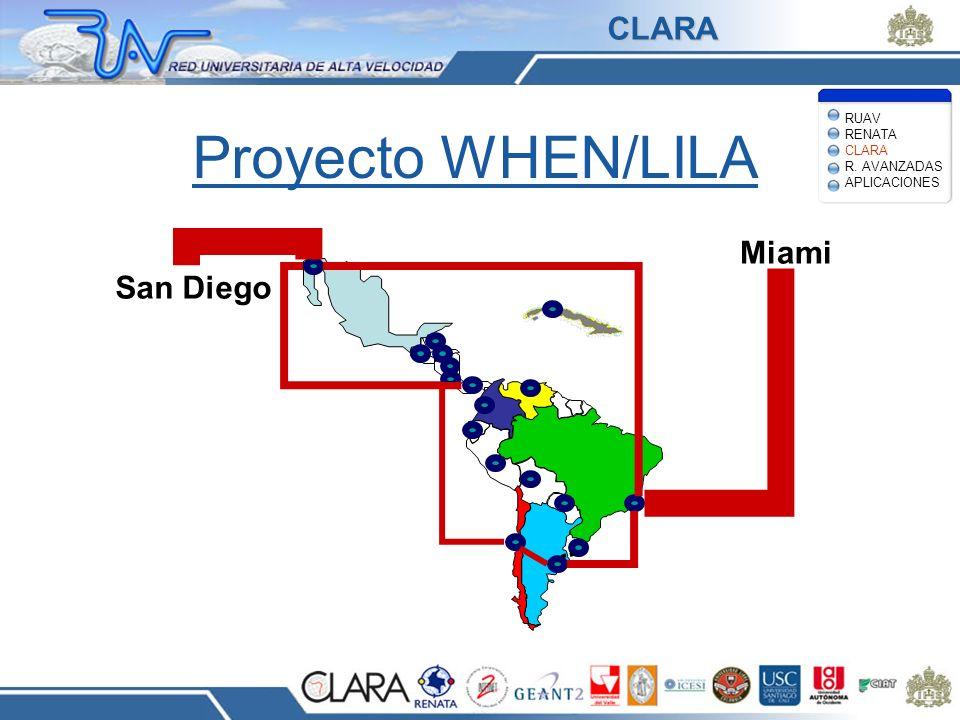 Proyecto WHEN/LILA San Diego Miami RUAV RENATA CLARA R. AVANZADAS APLICACIONES CLARA