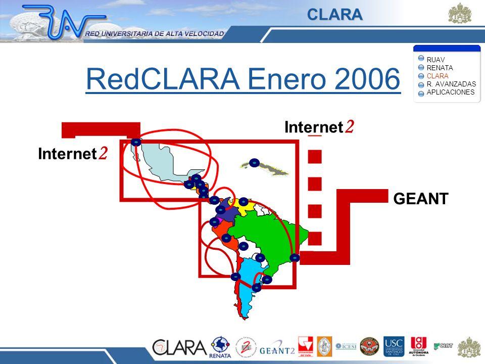 RedCLARA Enero 2006 GEANT Internet 2 RUAV RENATA CLARA R. AVANZADAS APLICACIONES CLARA