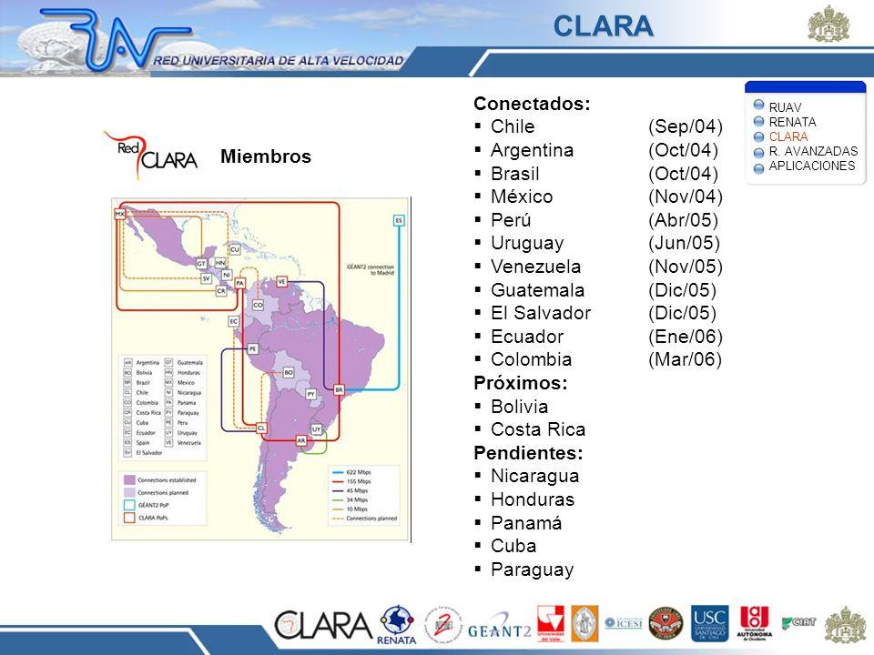 Miembros Conectados: Chile (Sep/04) Argentina (Oct/04) Brasil (Oct/04) México (Nov/04) Perú (Abr/05) Uruguay (Jun/05) Venezuela (Nov/05) Guatemala (Di