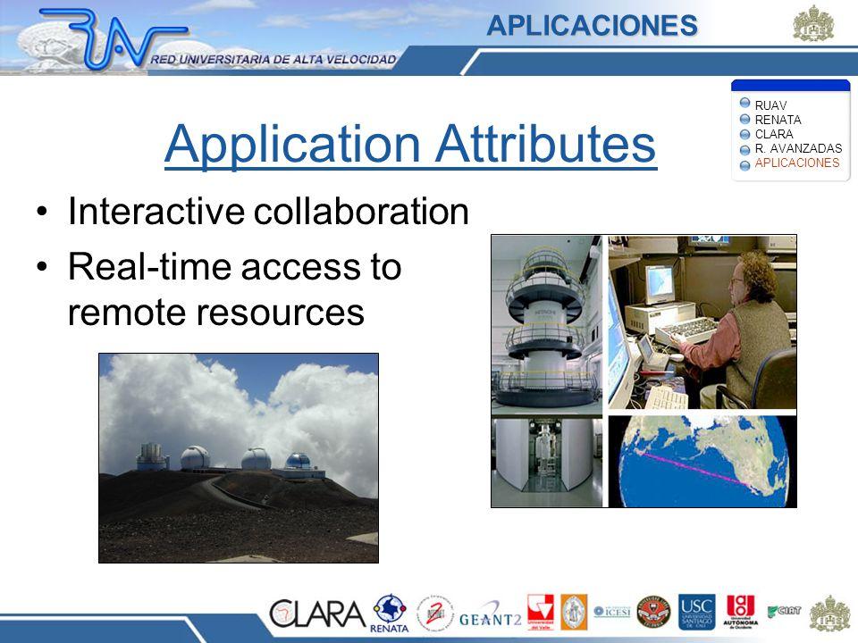 Application Attributes Interactive collaboration Real-time access to remote resources APLICACIONES RUAV RENATA CLARA R. AVANZADAS APLICACIONES