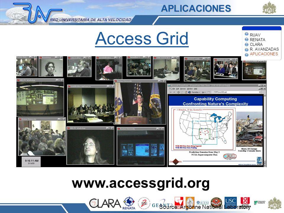 Access Grid www.accessgrid.org Source: Argonne National Laboratory APLICACIONES RUAV RENATA CLARA R. AVANZADAS APLICACIONES