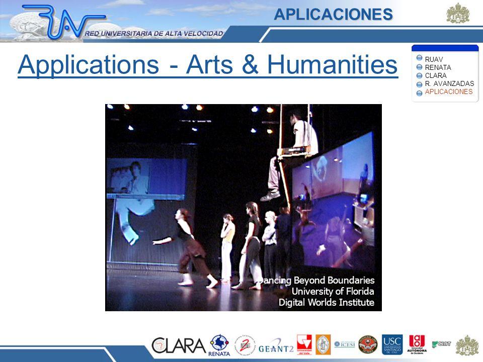 Applications - Arts & Humanities Dancing Beyond Boundaries University of Florida Digital Worlds Institute APLICACIONES RUAV RENATA CLARA R. AVANZADAS