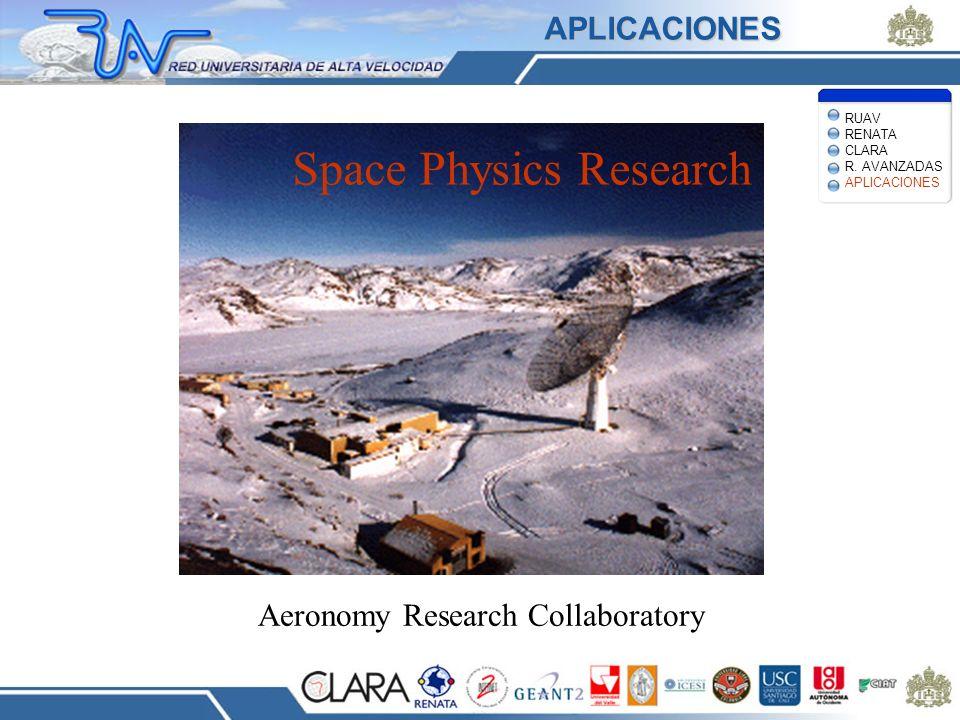 Space Physics Research Aeronomy Research Collaboratory APLICACIONES RUAV RENATA CLARA R. AVANZADAS APLICACIONES