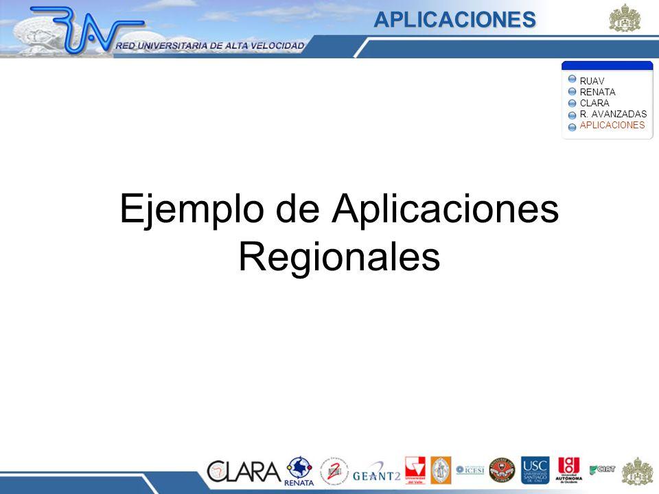 Ejemplo de Aplicaciones Regionales RUAV RENATA CLARA R. AVANZADAS APLICACIONES APLICACIONES