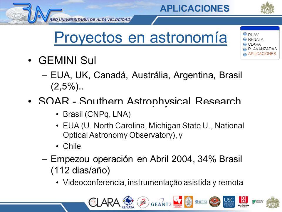 GEMINI Sul –EUA, UK, Canadá, Austrália, Argentina, Brasil (2,5%).. SOAR - Southern Astrophysical Research Brasil (CNPq, LNA) EUA (U. North Carolina, M