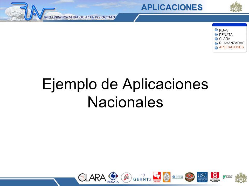 Ejemplo de Aplicaciones Nacionales RUAV RENATA CLARA R. AVANZADAS APLICACIONES APLICACIONES