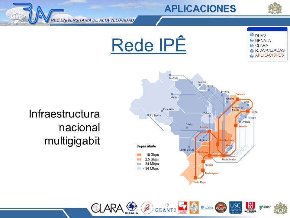 Rede IPÊ Infraestructura nacional multigigabit RUAV RENATA CLARA R. AVANZADAS APLICACIONES APLICACIONES