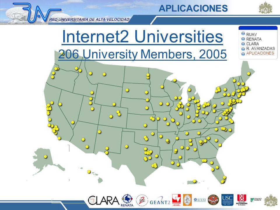 Internet2 Universities 206 University Members, 2005 RUAV RENATA CLARA R. AVANZADAS APLICACIONES APLICACIONES