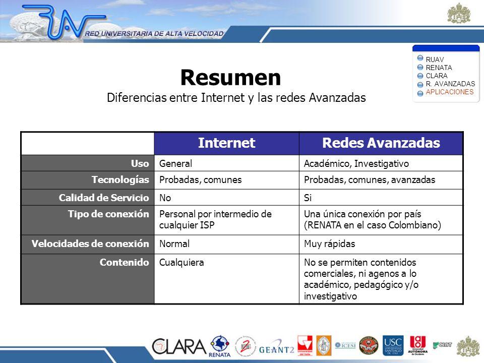 Resumen Diferencias entre Internet y las redes Avanzadas InternetRedes Avanzadas UsoGeneralAcadémico, Investigativo TecnologíasProbadas, comunesProbad