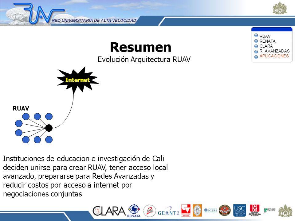 Resumen Evolución Arquitectura RUAV Instituciones de educacion e investigación de Cali deciden unirse para crear RUAV, tener acceso local avanzado, pr