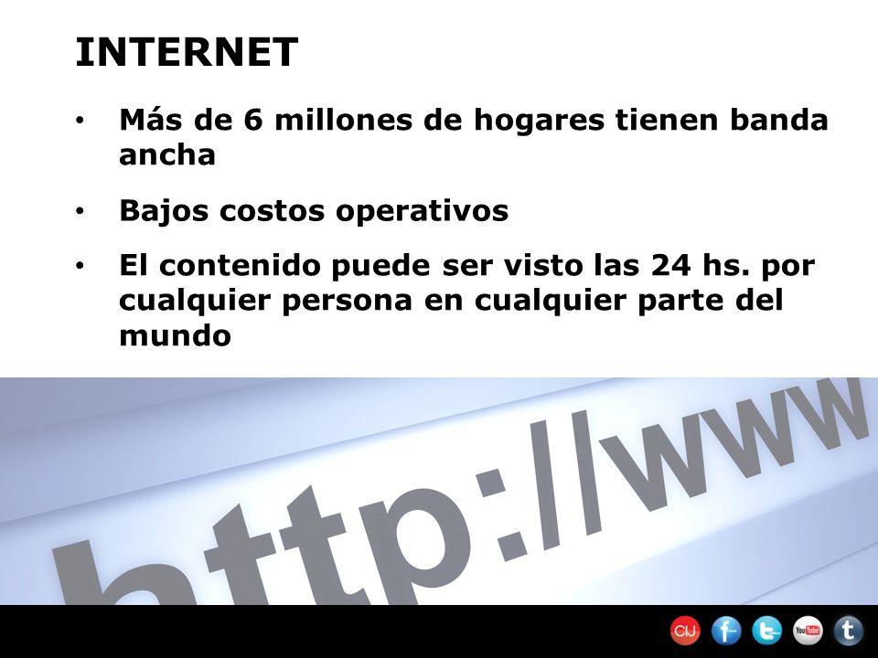 INTERNET Más de 6 millones de hogares tienen banda ancha Bajos costos operativos El contenido puede ser visto las 24 hs. por cualquier persona en cual