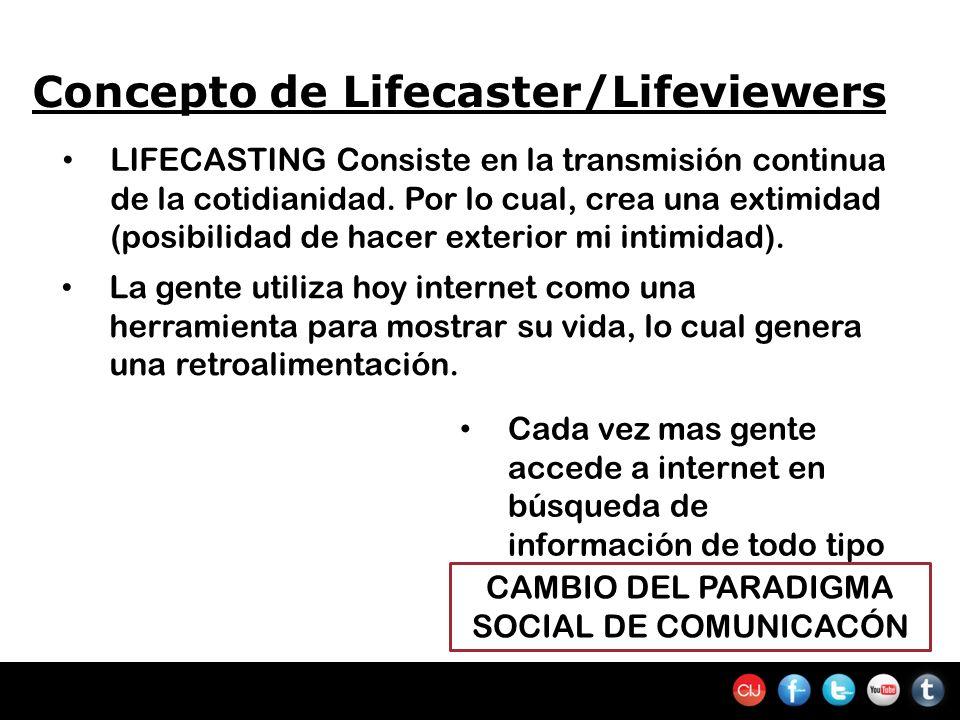 Concepto de Lifecaster/Lifeviewers La gente utiliza hoy internet como una herramienta para mostrar su vida, lo cual genera una retroalimentación.