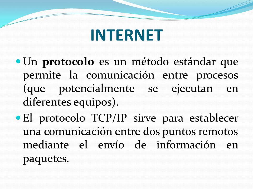 INTERNET Un protocolo es un método estándar que permite la comunicación entre procesos (que potencialmente se ejecutan en diferentes equipos). El prot