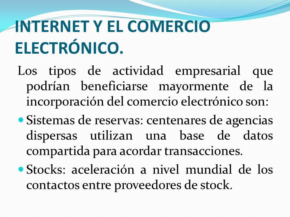 INTERNET Y EL COMERCIO ELECTRÓNICO. Los tipos de actividad empresarial que podrían beneficiarse mayormente de la incorporación del comercio electrónic
