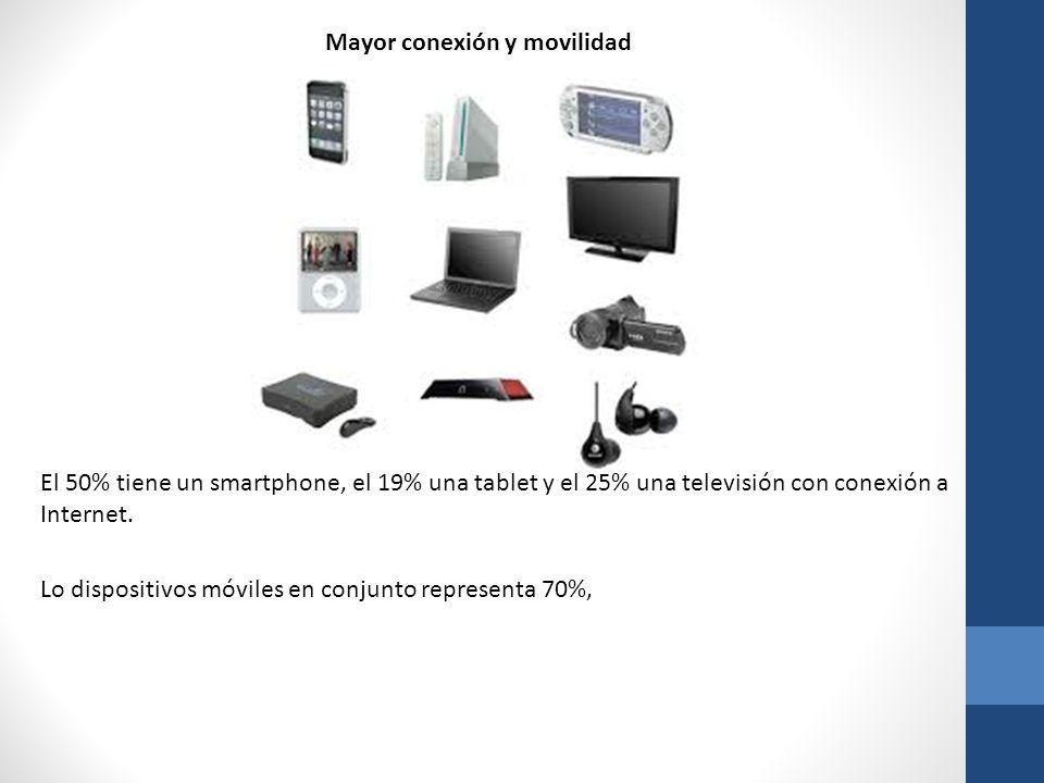 El 50% tiene un smartphone, el 19% una tablet y el 25% una televisión con conexión a Internet. Mayor conexión y movilidad Lo dispositivos móviles en c