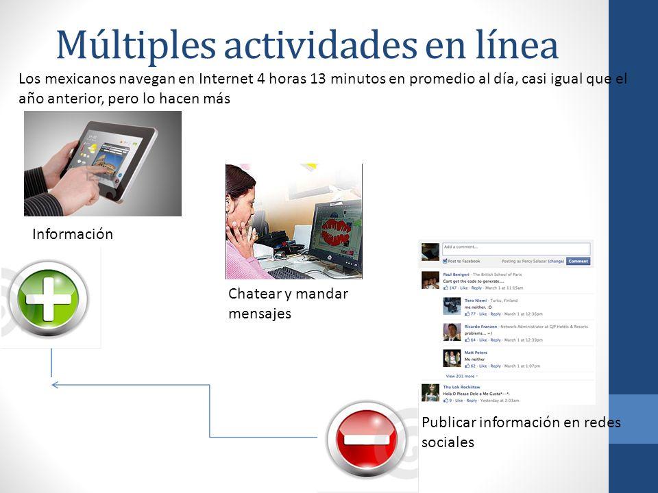 Los mexicanos navegan en Internet 4 horas 13 minutos en promedio al día, casi igual que el año anterior, pero lo hacen más Información Chatear y manda