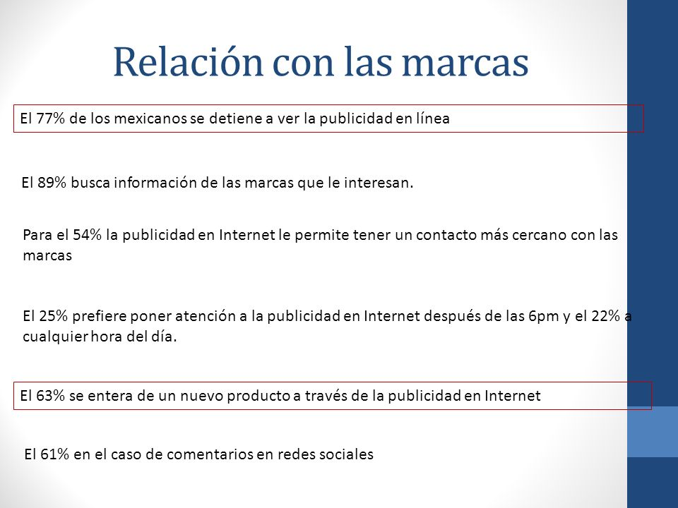 El 77% de los mexicanos se detiene a ver la publicidad en línea El 89% busca información de las marcas que le interesan. Para el 54% la publicidad en