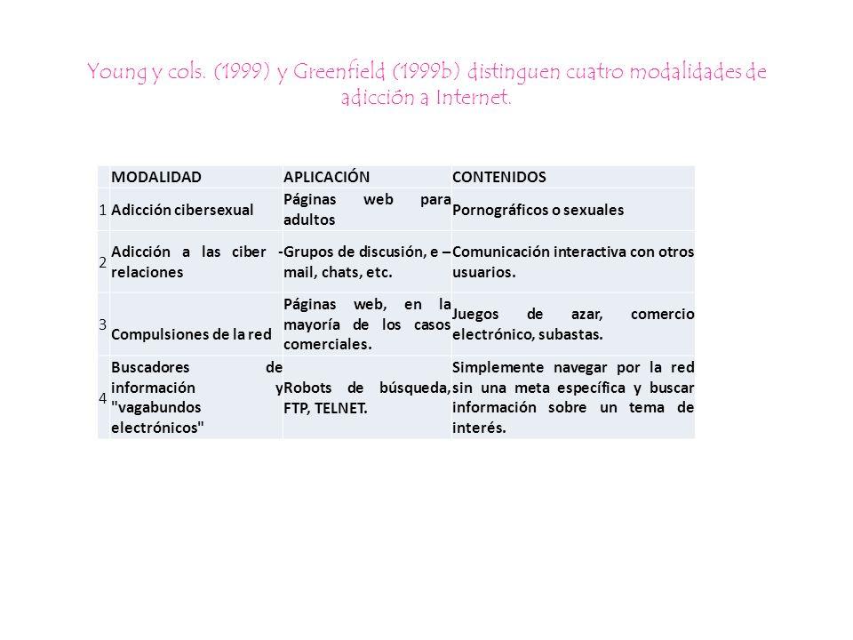 Young y cols. (1999) y Greenfield (1999b) distinguen cuatro modalidades de adicción a Internet. MODALIDADAPLICACIÓNCONTENIDOS 1Adicción cibersexual Pá