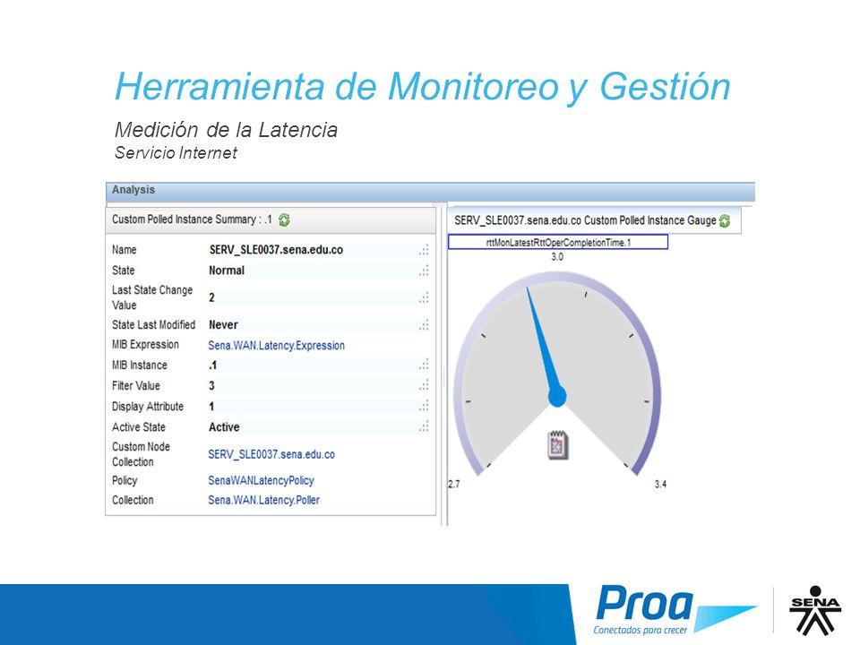 Medición de la Latencia Servicio Internet Medición de Latencia Herramienta de Monitoreo y Gestión