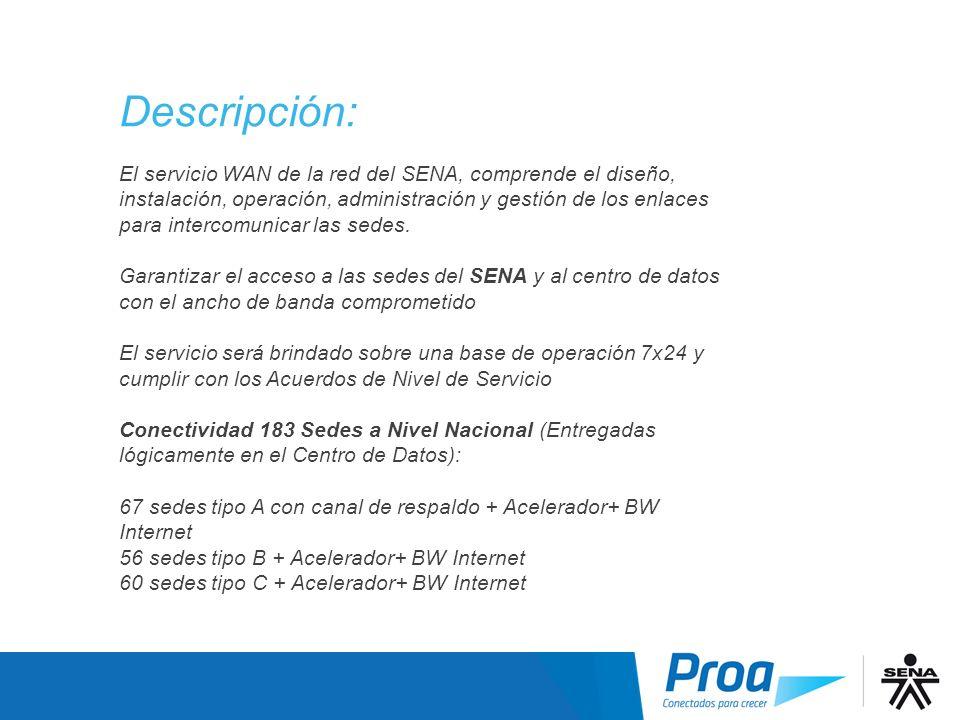 Descripción: El servicio WAN de la red del SENA, comprende el diseño, instalación, operación, administración y gestión de los enlaces para intercomuni