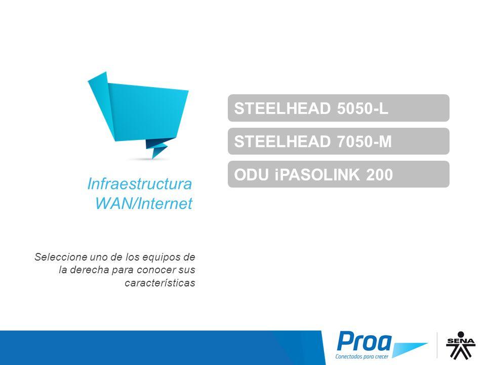 STEELHEAD 5050-L STEELHEAD 7050-M ODU iPASOLINK 200 Infraestructura WAN – Índice 3 Infraestructura WAN/Internet Seleccione uno de los equipos de la de