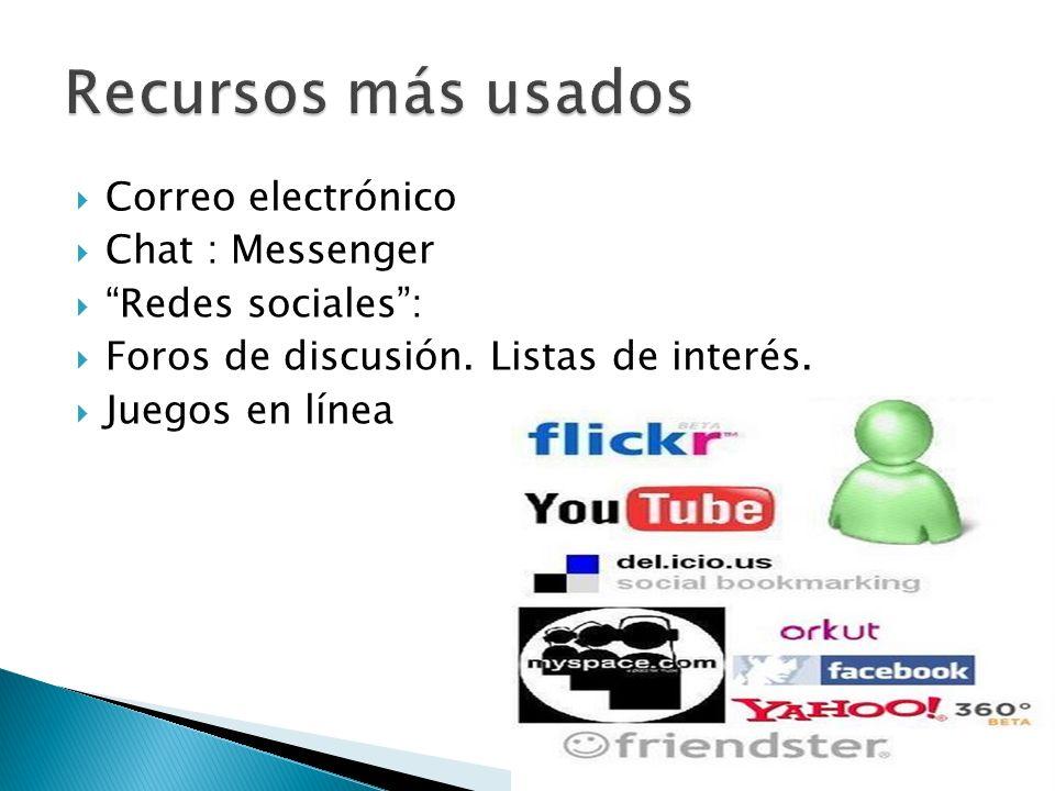 Correo electrónico Chat : Messenger Redes sociales: Foros de discusión. Listas de interés. Juegos en línea
